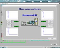 diag_k420