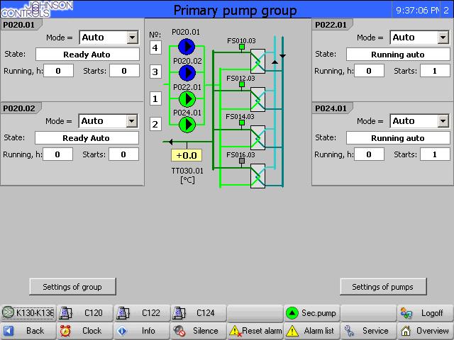 primarypumpgr
