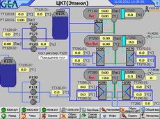 scr_CCT_Ethanol
