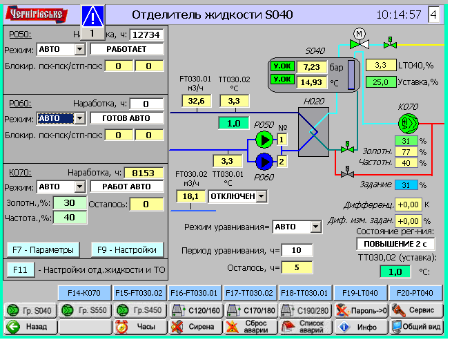 Sys040